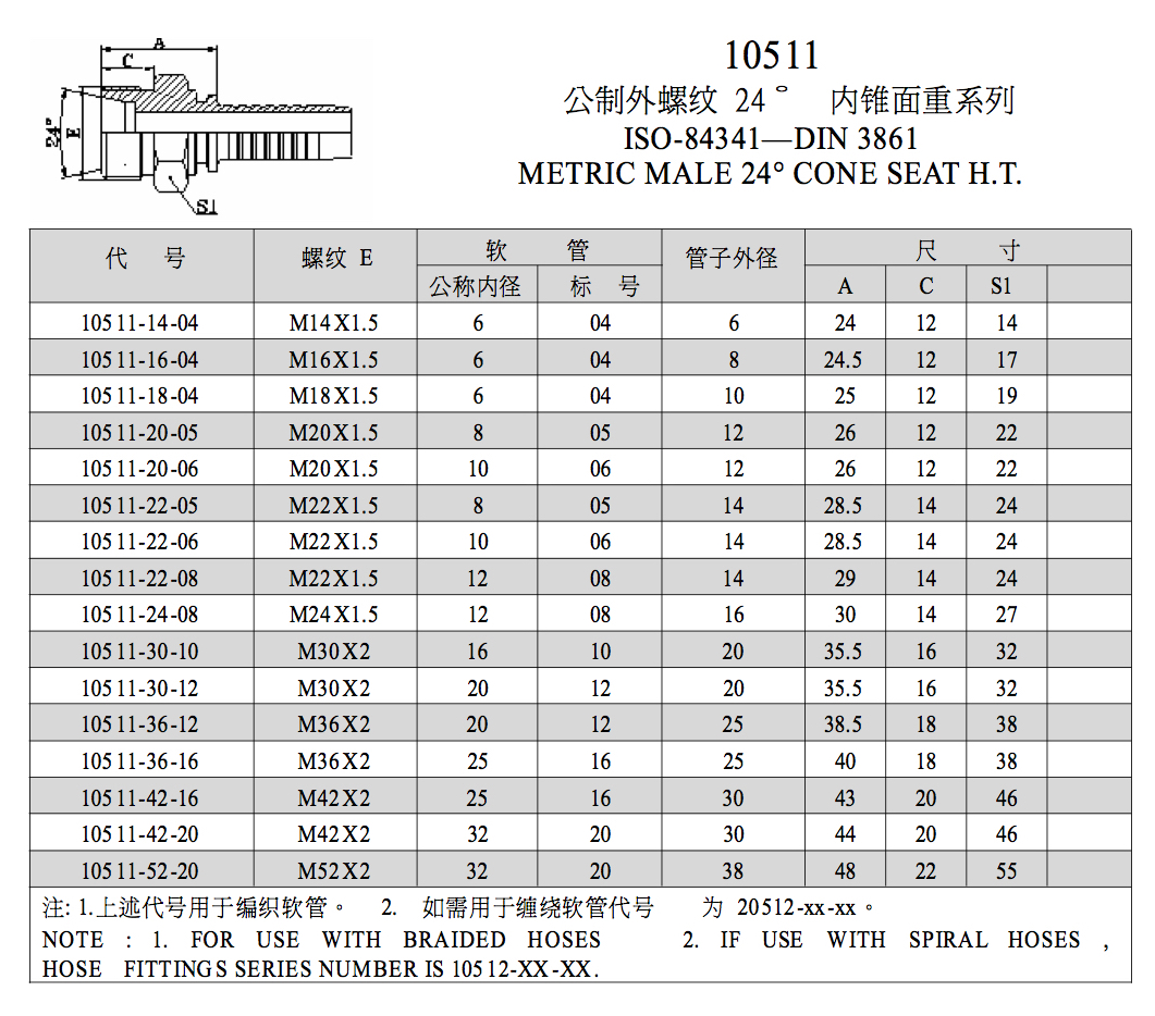 10511 ISO84341-DIN3861 METRIC MALE 24° CONE SEAT HEAVY TYPE HOSE FITTING CES